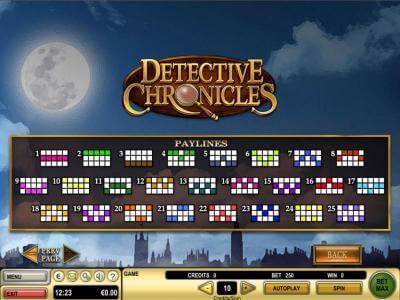 tragamonedas Detective Chronicles