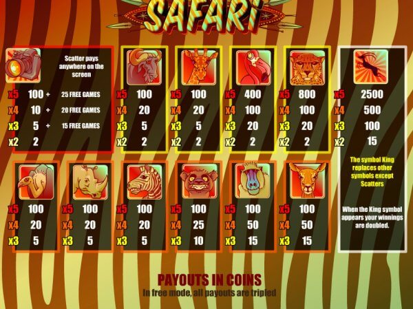 slot Safari