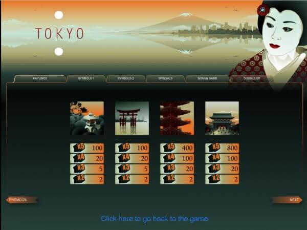 slot Tokio