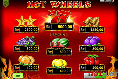 slot Hot Wheels