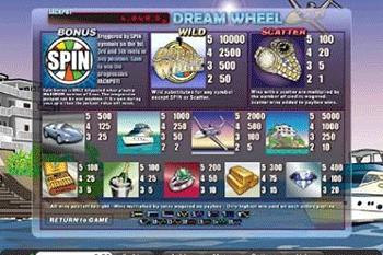tragaperras Dream Wheel