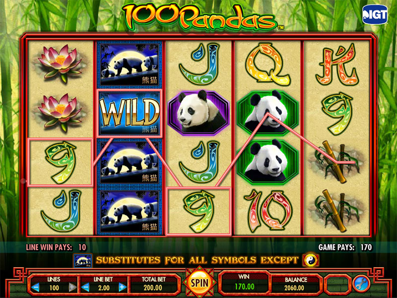 Slot 100 Pandas